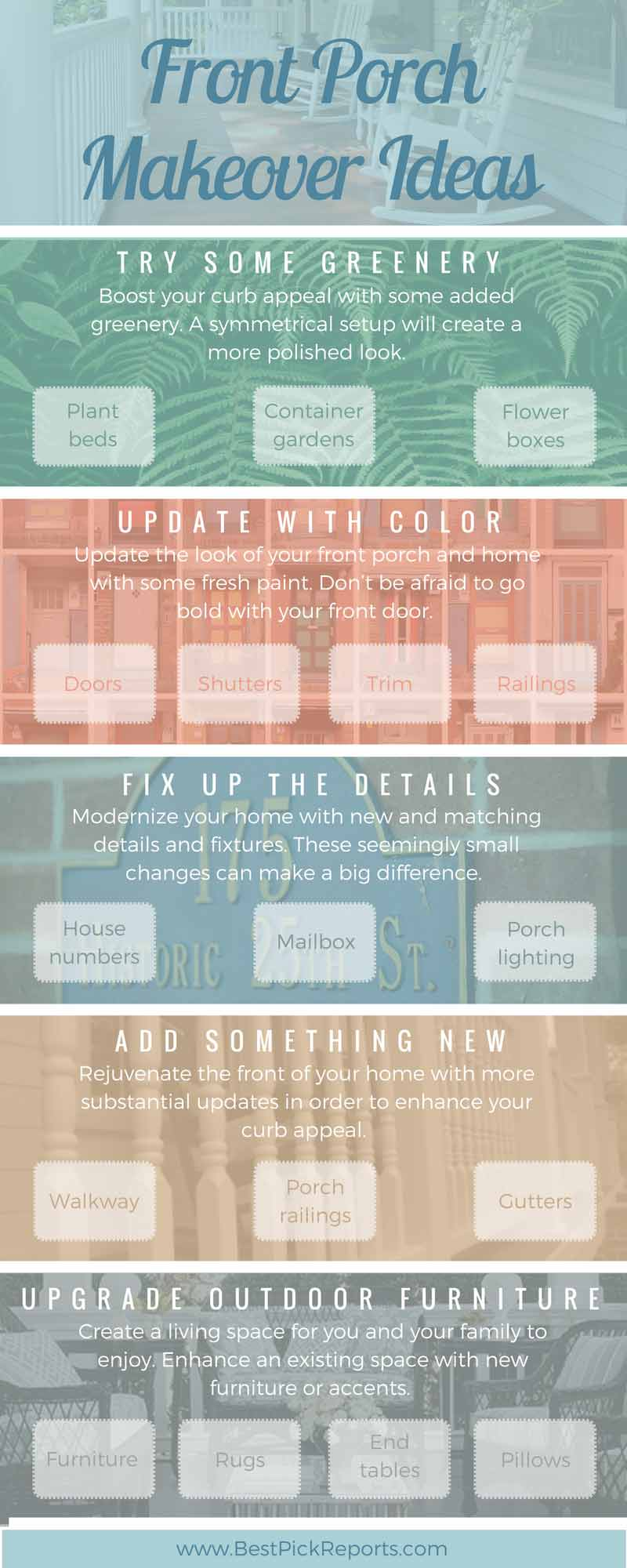 Infographic on Front Porch Makeover Ideas