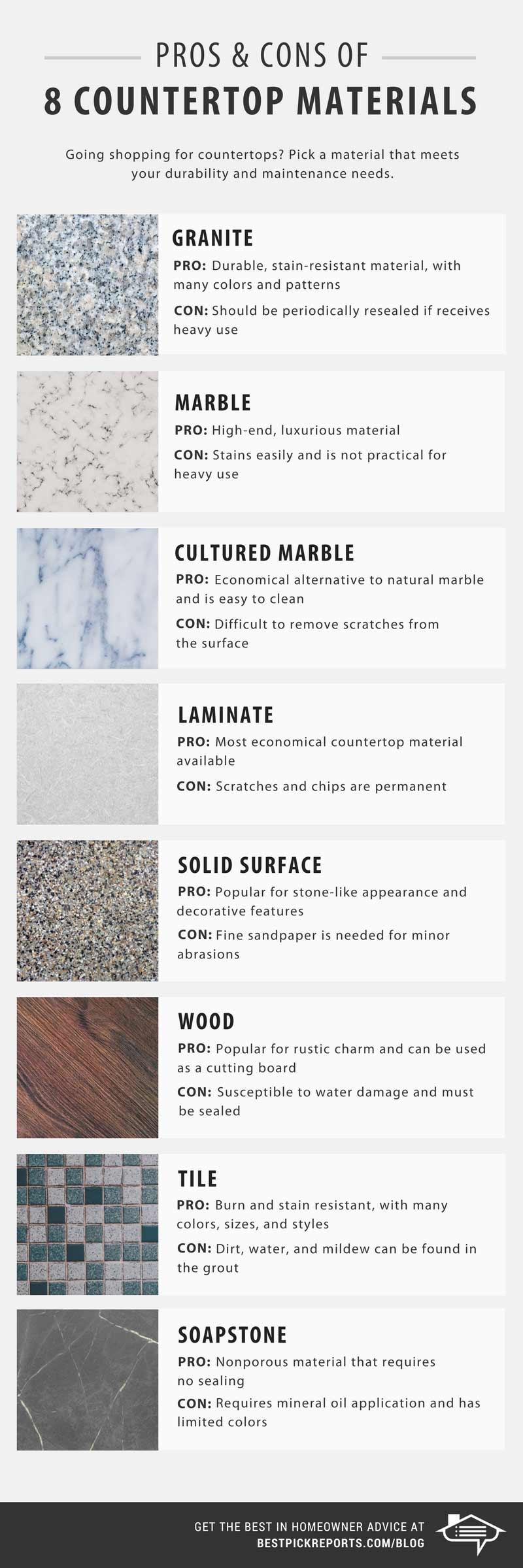 Pros and cons of 8 countertop materials infographic