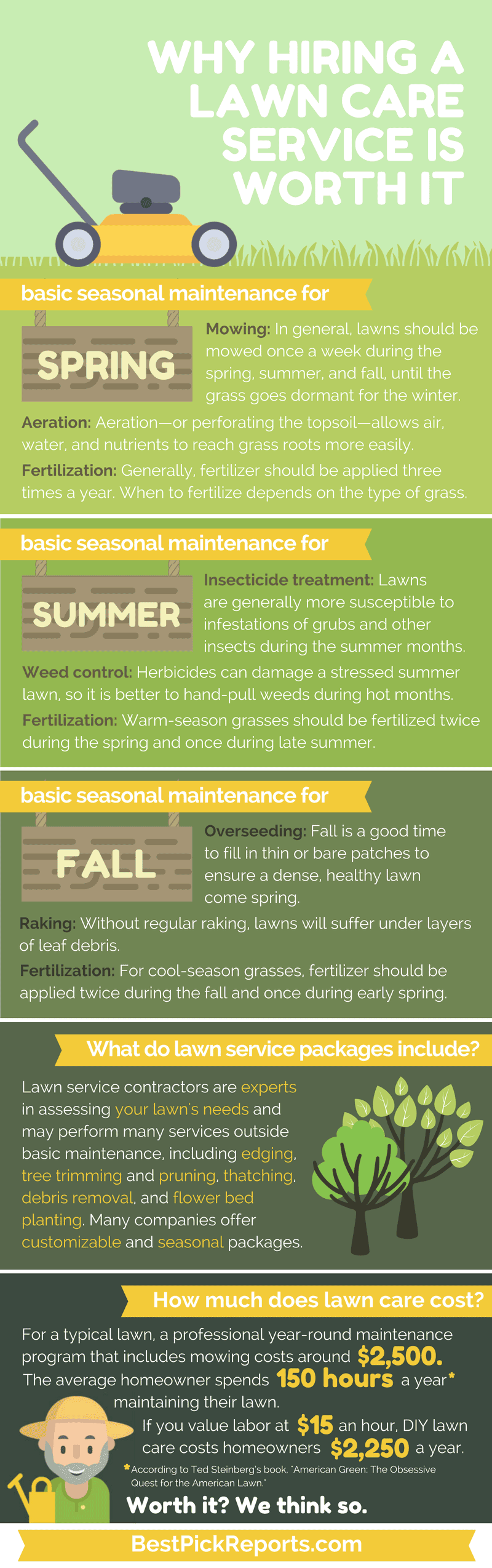 Infographic on Why Hiring a Lawn Care Service Is Worth It