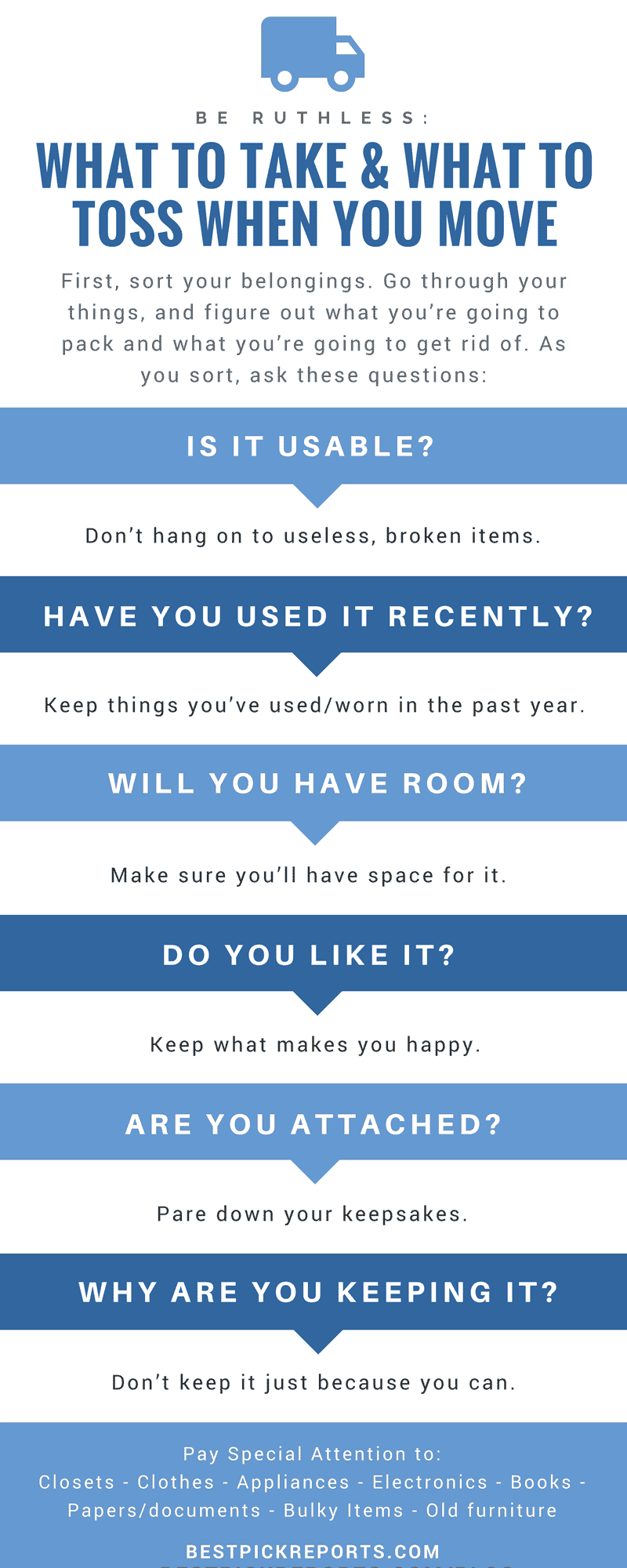 Infographic on Be Ruthless: What to Take and What to Toss When You Move