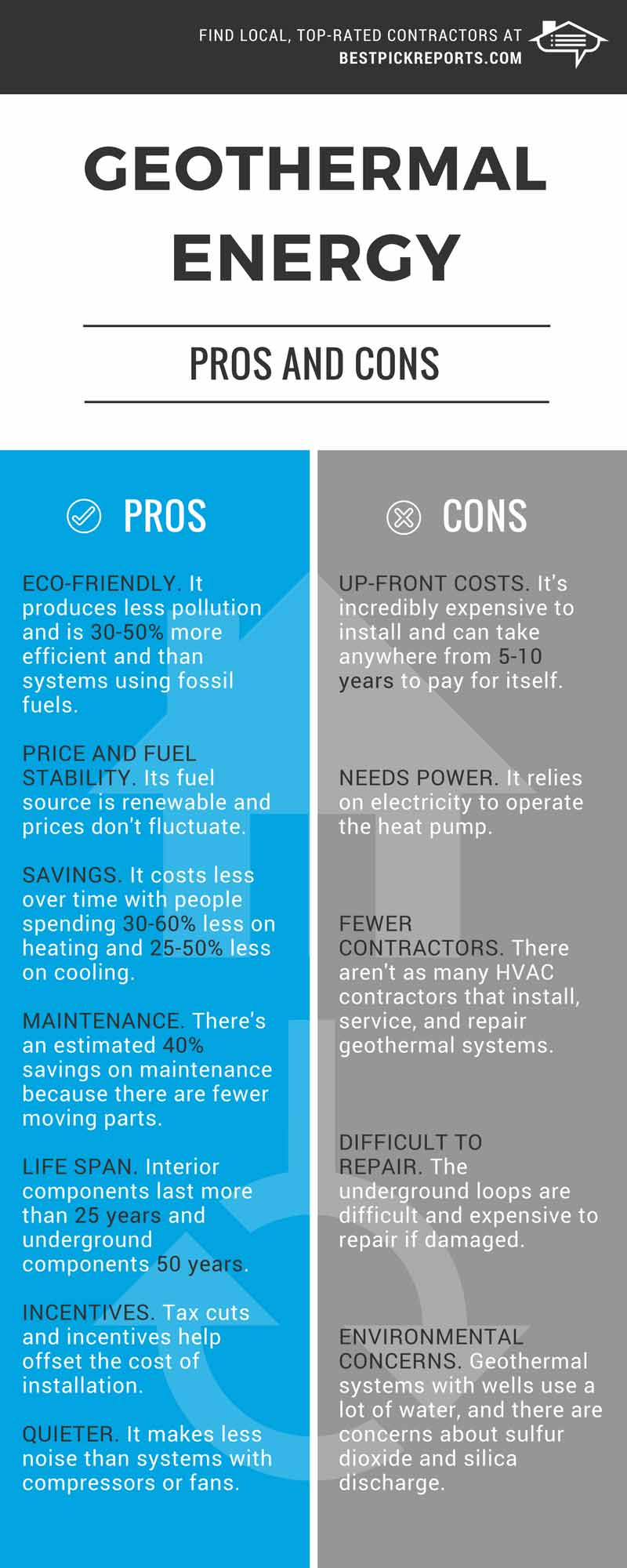 Infographic on the pros and cons of geothermal energy