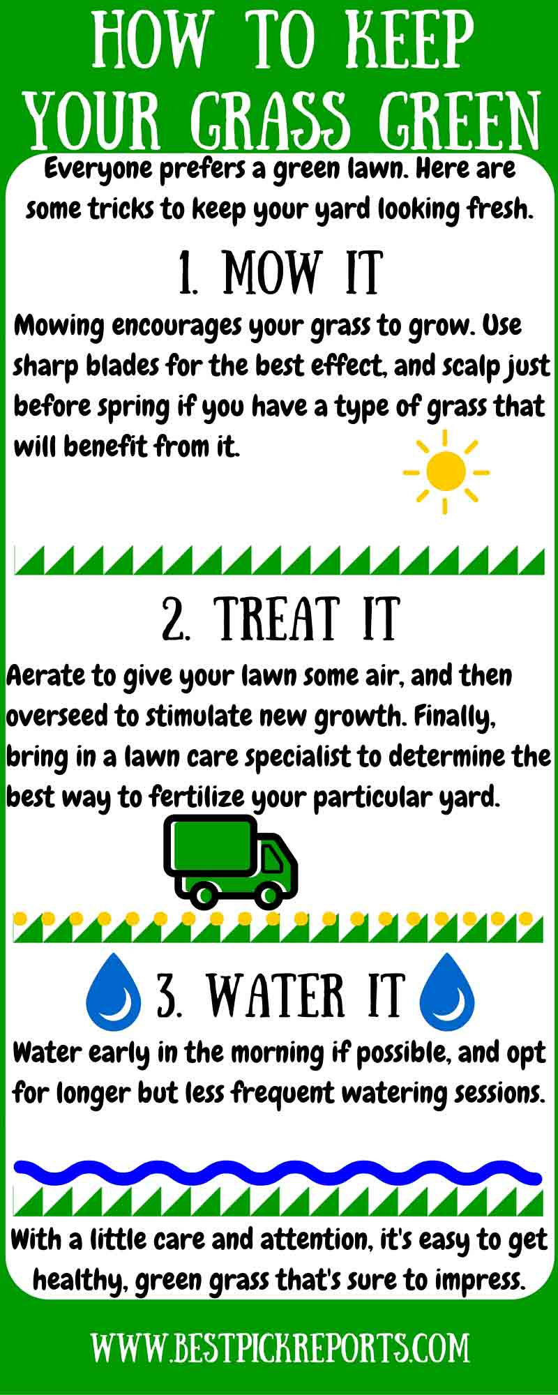 How to Keep Your Grass Green Infographic