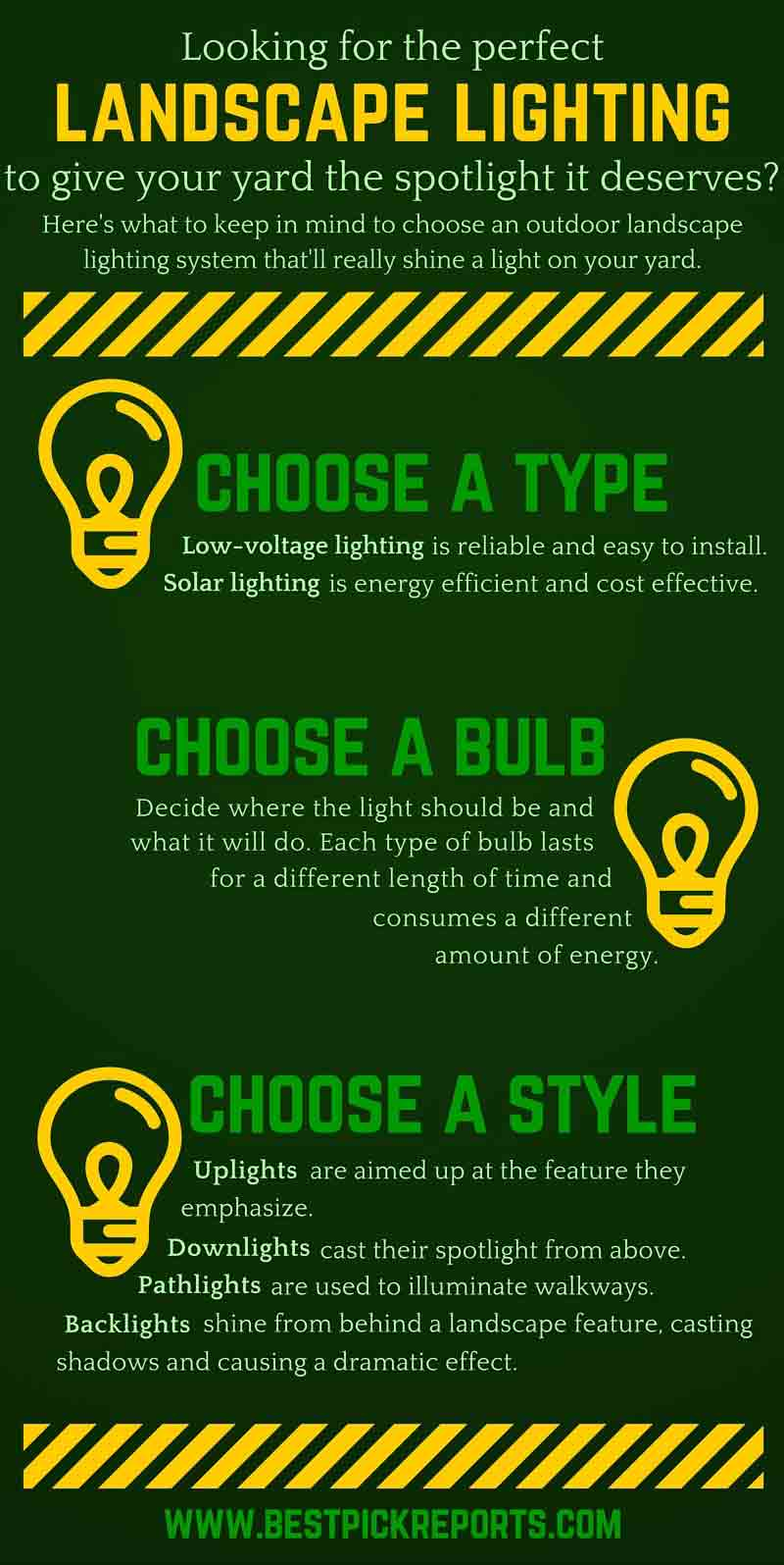 How to Choose Your Perfect Landscape Lighting System
